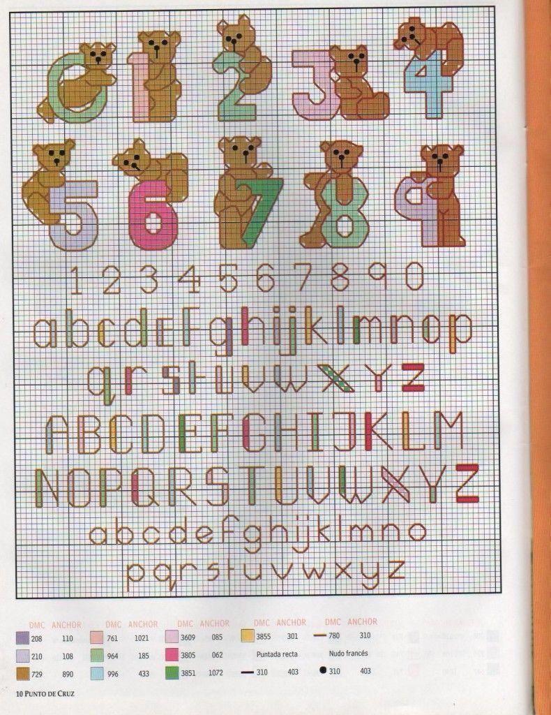 moldes numeros y letras infantil